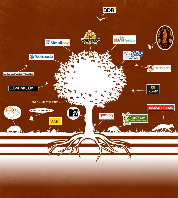 Client-List-tree